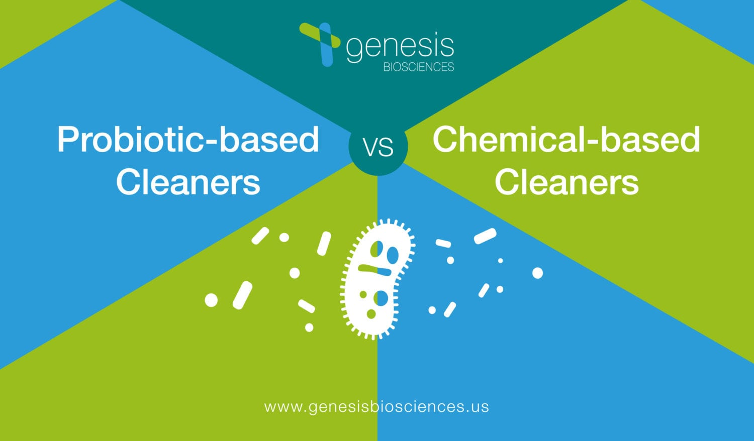 Probiotic cleaners vs chemical cleaners infographic